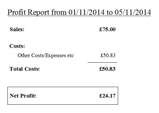 Demo of a profits report