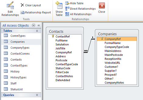 Microsoft Access: A completed relationship in Relationship view (2010 Version).