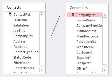 Tutorial - Creating an MS Access Contact Management Database